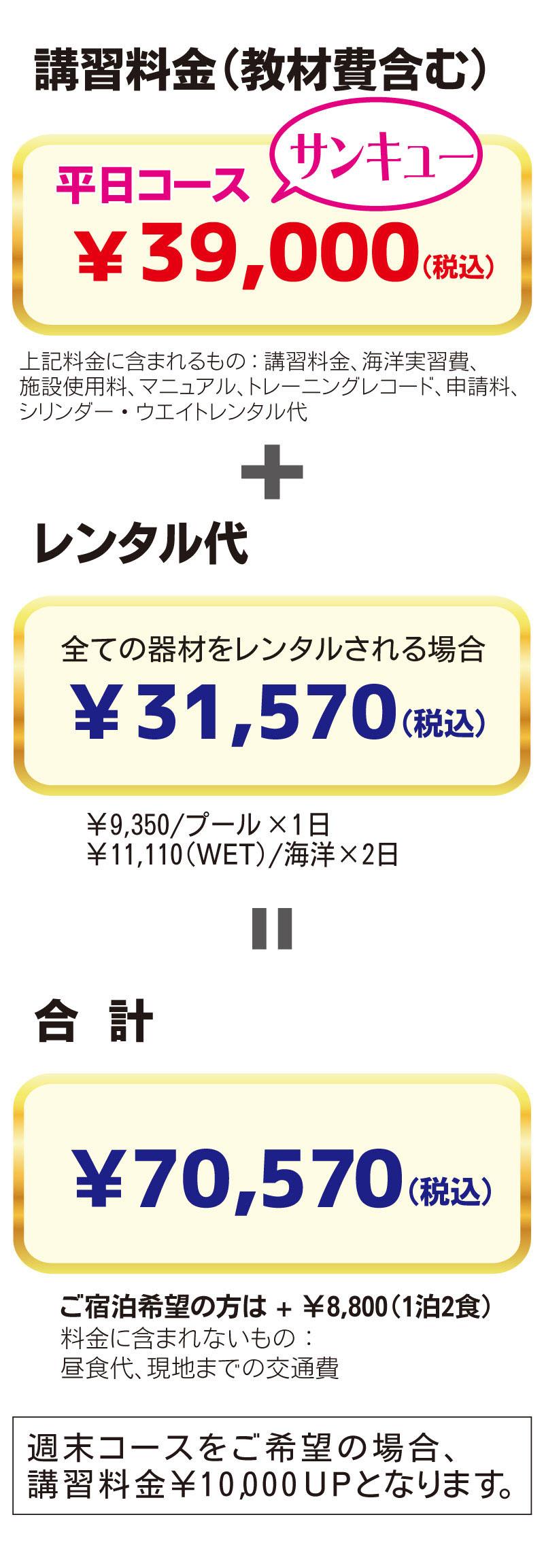 講習料金35,000円+レンタル代31,570円=66,570円